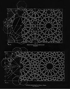 "Ernest Hanbury Hankin - Patterns in Islamic Art, ""Methods of Design,"" 1905."