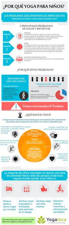 ¿Por qué Yoga para niños? (Infografía)