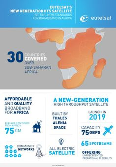 """Eutelsat on Twitter: """"New-gen #satellite: 75 Gbps & 65 spotbeams = affordable, quality #broadband for 30 countries in Sub-Saharan #Africa"""