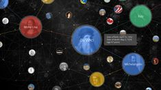 A Layman's Visual Guide To Google's Knowledge Graph Search API