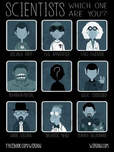 Different types of scientists.
