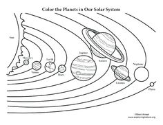 Solar System Drawing Worksheets Model Coloring Page