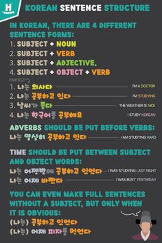 1 lesson per week for easy learning! Daily vocab with examples of daily use! 레슨 일주일에 한번 올려드립니다!...