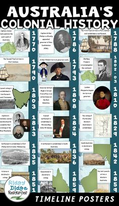 These high quality posters, link to the Australian curriculum and feature 18 key milestones that lead to the establishment of the various colonies around Australia. The timeline also indicates the arrival of convicts to Australia and when that stopped. Each poster features the year and description of the event, as well as a supporting high resolution clip art or photograph from the era. Use to support your Australian history unit as posters or on the interactive whiteboard.