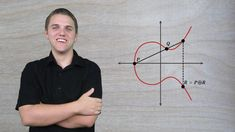 Udemy Coupon OFF for Mathematical Cryptography - Crack The Code. Learn Every Cryptosystem Including RSA, AES and Even Elliptic Curve Cryptography, and See the Math that Secures Us. Online Math Courses, Free Courses, Quantum Cryptography, Encryption Algorithms, Fun Math, Maths, Best Movie Posters, Portfolio Web Design