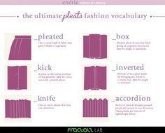 Con questo nuovo fashion vocabulary, Enérie vi porta alla scoperta delle diverse tipologie di pieghe degli indumenti. Leggete le definizioni in italiano su Fractals!