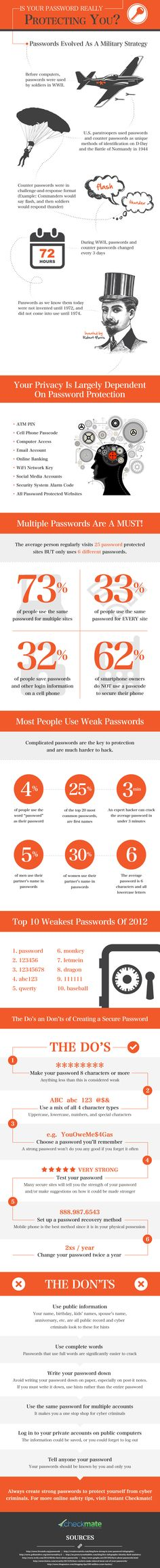 Is Your Password Protecting You?