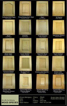 kitchen cabinets dream kitchen pinterest kitchens cabinet door styles and doors