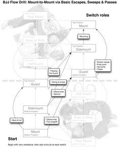 Very helpful map.