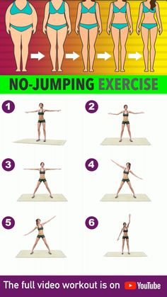 Pin on Workouts like and comment 20 Min Workout, Full Body Gym Workout, Gym Workout Tips, Fitness Workout For Women, Ab Workout At Home, Easy Workouts, Workout Videos, At Home Workouts, Workout Challenge