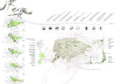 The RIBA President's Medals Student Awards :: Protean Production / The Human Feculent Resource by Dan Green - Plymouth University Plymouth UK