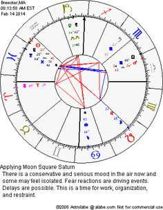Birth Chart to be included with the favours - should be interesting to look back at it in years to come to see how accurate it was! Astrology Software, Astrology Report, Astrology And Horoscopes, Sound Technician, Feeling Isolated, Birth Chart, Under Pressure, Stargazing, Looking Back