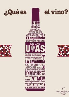 La Experiencia del Vino | Infografías #Vinos #Infografía Fruit Drinks, Wine Drinks, Alcoholic Drinks, Cocktails, Wine And Liquor, Wine And Beer, Wine Glass Drawing, Beer Images, Wine Jelly