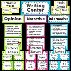 Need help organizing your writing center to ensure that you are covering the parts of the Common Core? This writing center starter kit focuses on opinion, informative and narrative writing for the 4th and 5th grade Common Core standards. It comes in a neon theme as well as a printer friendly black and white version.