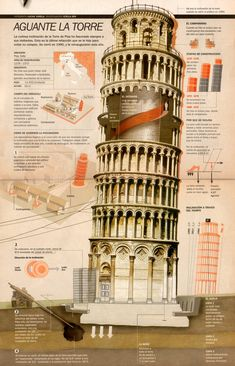 Statues have a lot of architecture, buildings, museums, design, architecture projects Plans Architecture, Gothic Architecture, Classical Architecture, Historical Architecture, Ancient Architecture, Amazing Architecture, Architecture Details, Residential Architecture, Contemporary Architecture
