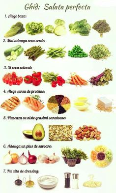 Cool Plants, Health And Nutrition, Healthy Eating, Healthy Food, Metabolism, Healthy Recipes, Foods, Medicine, Diet