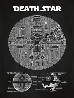 Star Wars Death Star Blueprint Graphic Art Poster in Chalkboard/White Ink …