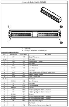 2003 Chevy 7 Pin Wiring Harness Diagram 2003 Chevy Truck