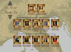 Catholic Cardinals, Marquess, Naples, Prince, Portrait, House, Italia, Headshot Photography, Home