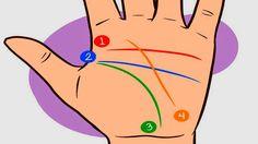 Como leer la palma de tu mano   lectura de manos