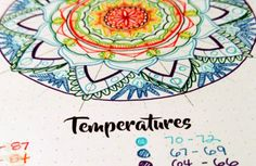 Inspired by the concept of Temperature Blankets I am creating a Temperature Mandala for September in my Bullet Journal as a fun way to track the change in temperatureover the month. Temperature blankets are usually crochet blankets where the high temperature for the day is color coded and stitched onto a blanket. By the end …