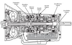 borg warner automatic transmission pdf