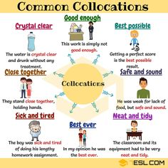 Learn collocation definition and useful list of 2500 collocations in English with ESL printable worksheets. Using this collocation dictionary to improve your English, especially your English speaking skills. English Tips, English Fun, Learn English Words, English Study, English Lessons, English Prepositions, English Idioms, English Grammar, Advanced English Vocabulary