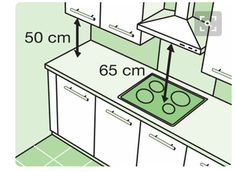 forma+correcta+de+fabricar+coicnas%2C+reglas+y+medidas+_2.png (384×280)