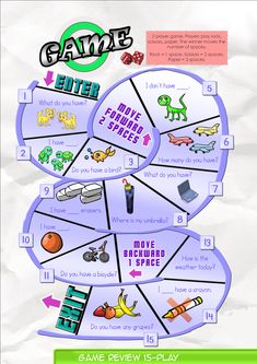 Game Board 15  Contents-Game Review booklet and theme flashcards.  Contains Everyday English, game review, grammar summary and worksheets.  Everyday English: How is the weather today, Rose? How is the weather today, Rose? It's rainy. Where is my umbrella? It's in the vase.  Theme: Pet Animals a dog, a fish, a bird, a cat, hamsters, rabbits, lizards, turtles.   Grammar: Possession (Have)  I have a cat. I don't have lizards. What do you have? Do you have a pet?