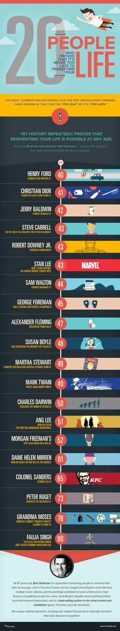 20 People Who Proved That It's Never Too Late To Transform Your Life #Infographic #SuccessStories
