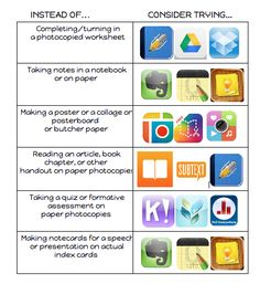 TOUCH this image: Instead of This, Try That (iPad tips) by EHSMrsJ