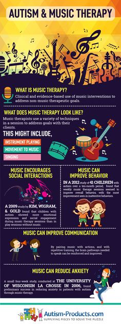 Autism Music Therapy therapy Find the Best Autism Products for Kids Autism Sensory, Autism Activities, Art Therapy Activities, Autism Resources, Proprioceptive Activities, Autism Learning, Health Activities, Movement Activities, Group Activities