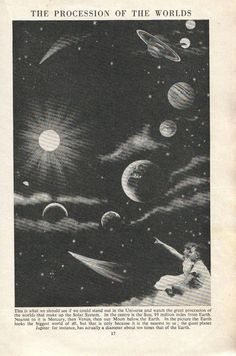 Procession of Planets illustration solar system Sun Moon Earth outer space astronomical print - Astronomy Space Solar System, Bmw M Power, Space Illustration, Vintage Space, Vintage Moon, Space And Astronomy, Wow Art, Stars And Moon, Sun Moon