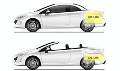 Peugeot 308 CC | SMCars.Net - Car Blueprints Forum