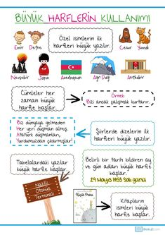 Turkish Language, Kids Education, Activities For Kids, Homeschool, Teacher, Math, Learning, Words, Children