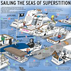 Sailing the seas of superstition. http://www.ocregister.com/articles/bad-525045-set-luck.html