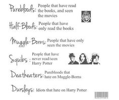 Potterhead classification system: Purebloods. Half-bloods. Muggle-borns. Squibs. Deatheaters. Dursleys.