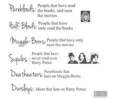 Potterhead classification system: Purebloods. Half-bloods. Muggle-borns. Squibs. Deatheaters. Dursleys.