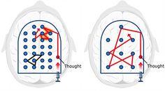 Apprendre à apprendre (1/4) : deux modes d'apprentissage « InternetActu.net