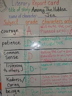 Reading Is Thinking: literary report card: Students issue grades to characters in a reading selection, characters maybe graded on personality traits. Students reflect on characters analyze his or her qualities and behavior, labeling qualitites. Students are also required to cite evidence for each grade.