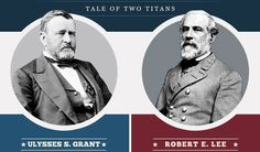 American Civil War - A Tale Of Two Titans: Robert E. Lee and Ulysses S. Grant - https://www.warhistoryonline.com/featured/american-civil-war-a-tale-of-two-titans-robert-e-lee-and-ulysses-s-grant.html
