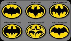 History of Batman movie logos