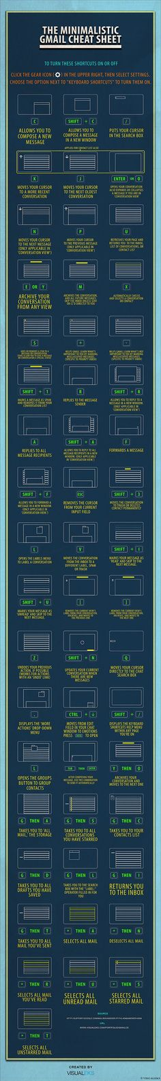 The Minimalistic Gmail Cheat Sheet #infographic