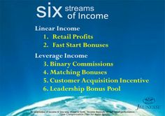 Jeunesse Global Business - Become a Distributor. Change your life and work from your home.  Join us at : redcarpetwealth.net
