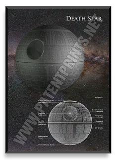 Death Star, Star Wars Poster
