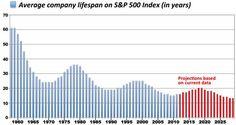 Personas Primero: la estrategia corporativa del siglo XXI.