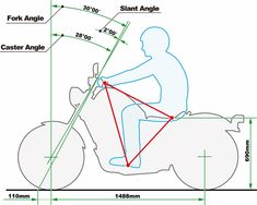 Motorcycle Tips, Scrambler Motorcycle, Cruiser Motorcycle, Motorcycle Style, Women Motorcycle, Motorcycle Helmets, Custom Motorcycles, Custom Bikes, Cars And Motorcycles