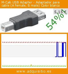 M-Cab USB Adapter - Adaptador para cable (A female, B male) Color blanco (Accesorio). Baja 54%! Precio actual 5,15 €, el precio anterior fue de 11,17 €. http://www.adquisitio.es/m-cab/usb-adapter-b-male-female