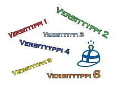 Why should you learn the Finnish verb types? One of the things your teacher may teach you in your Finnish class is the verb system. In this post, I'll be talking about the reasons why learning the Finnish verb types will boost your Finnish studies. Learn Finnish, Dictionary Entry, Finnish Language, Grammar Book, Type One, Ways Of Learning, English Dictionaries, Say More, Your Teacher