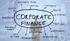 Corporate Finance and Governance - Best Finance Dissertation Topics For University Students. New Finance Dissertation Titles Available. Title: Corporate Finance and Governance. Merger refers to the legal act of combining of two preexisting corporations to form a new company. Acquisition is the absorption of one company by another through the purchase of its assets. Bankruptcy, on the other hand, refers to an entity's legal status of being unable to service the debts it owes to creditors. It occu Finance Jobs, News Finance, Senior Management, Time Management, Stock Analysis, Raising Capital, Dissertation Writing, Investment Companies